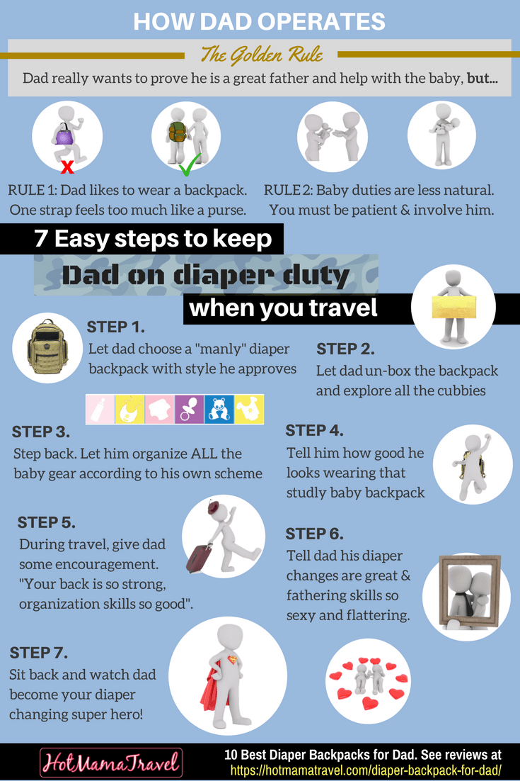 7 Easy Steps to Keep Dad on Diaper Duty when you Travel
